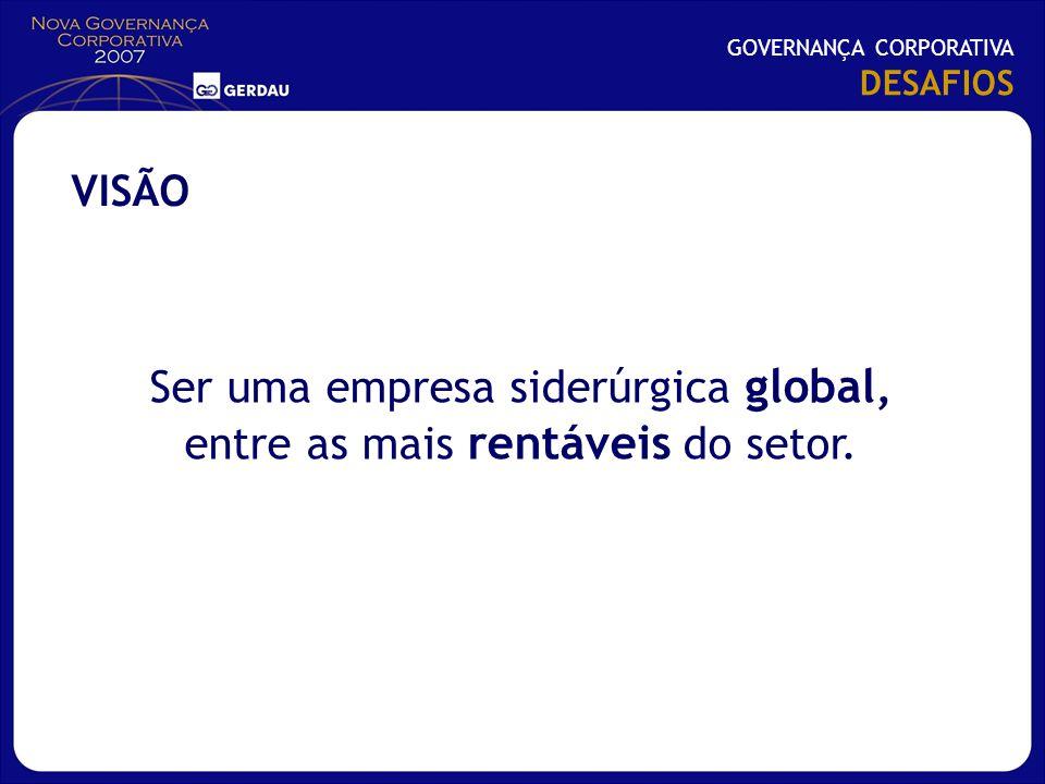 Ser uma empresa siderúrgica global, entre as mais rentáveis do setor. GOVERNANÇA CORPORATIVA DESAFIOS VISÃO