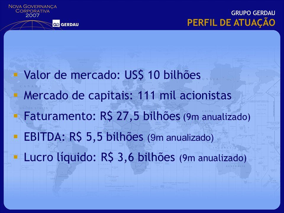 GRUPO GERDAU PERFIL DE ATUAÇÃO Valor de mercado: US$ 10 bilhões Mercado de capitais: 111 mil acionistas Faturamento: R$ 27,5 bilhões (9m anualizado) E