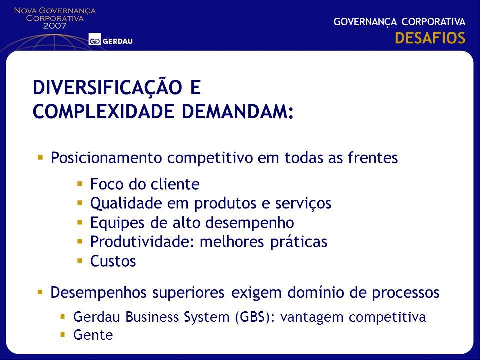Posicionamento competitivo em todas as frentes GOVERNANÇA CORPORATIVA DESAFIOS DIVERSIFICAÇÃO E COMPLEXIDADE DEMANDAM: Foco do cliente Qualidade em pr