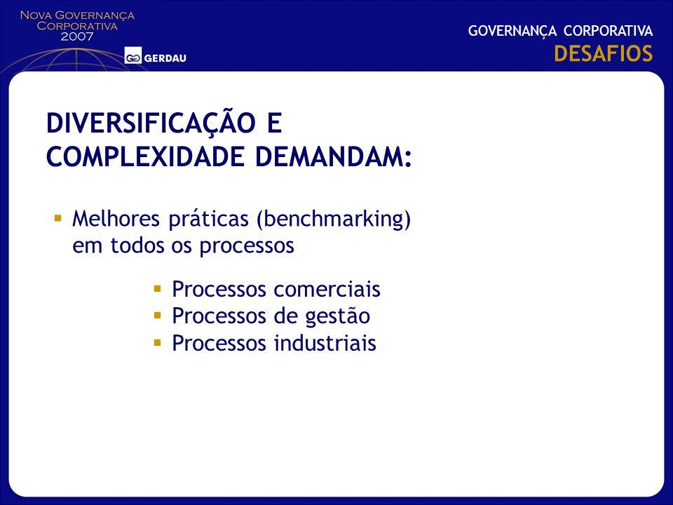 DIVERSIFICAÇÃO E COMPLEXIDADE DEMANDAM: GOVERNANÇA CORPORATIVA DESAFIOS Melhores práticas (benchmarking) em todos os processos Processos comerciais Pr