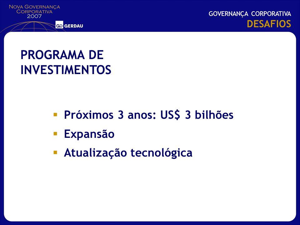 PROGRAMA DE INVESTIMENTOS GOVERNANÇA CORPORATIVA DESAFIOS Próximos 3 anos: US$ 3 bilhões Expansão Atualização tecnológica