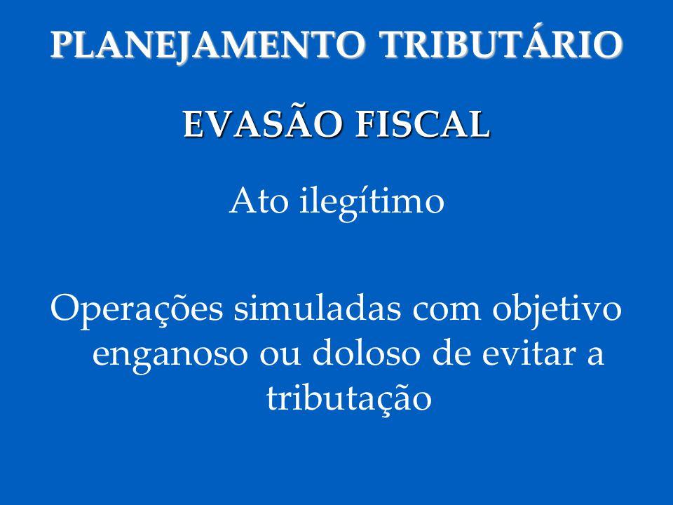 Ato Legítimo praticado com o objetivo de evitar a incidência tributária ou diminuir o tributo, ANTES do surgimento da obrigação tributária.
