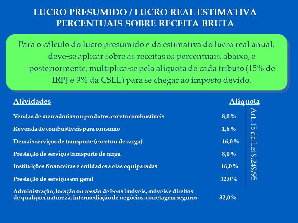 LUCRO PRESUMIDO CARACTERÍSTICAS O lucro presumido é calculado por um percentual do FATURAMENTO trimestral, SEM levar em consideração as DESPESAS e CUSTOS (art.516 a 528 RIR/99); IRPJ 15% da Receita Bruta* + 10% da parte da receita que exceder a R$ 60 mil no trimestre CSLL 9% da Receita Bruta PIS 0,65 % s/ receitas - Cobrança cumulativa (incide em cascata) COFINS 3 % s/ receitas - Cobrança cumulativa Sobre o faturamento trimestral são aplicados os percentuais (margem de lucro determinada pelo Fisco); No Lucro Presumido, o cálculo do IRPJ e CSLL tem sua base alterada, conforme a atividade da empresa, vejamos a seguir: TRIMESTRAL Art.