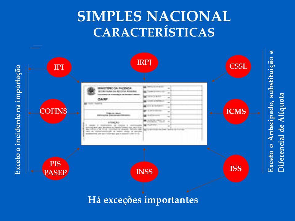 SIMPLES NACIONAL VANTAGENS E DESVANTAGENS VANTAGENS: Redução da burocracia, recolhimento em um única guia; A escrituração fiscal é simplificada.