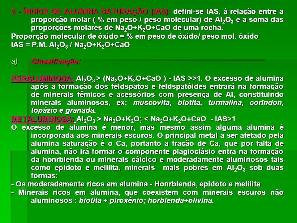 2 - ÍNDICE DE ALUMINA SATURAÇÃO (IAS): defini-se IAS, à relação entre a proporção molar ( % em peso / peso molecular) de Al 2 O 3 e a soma das proporç