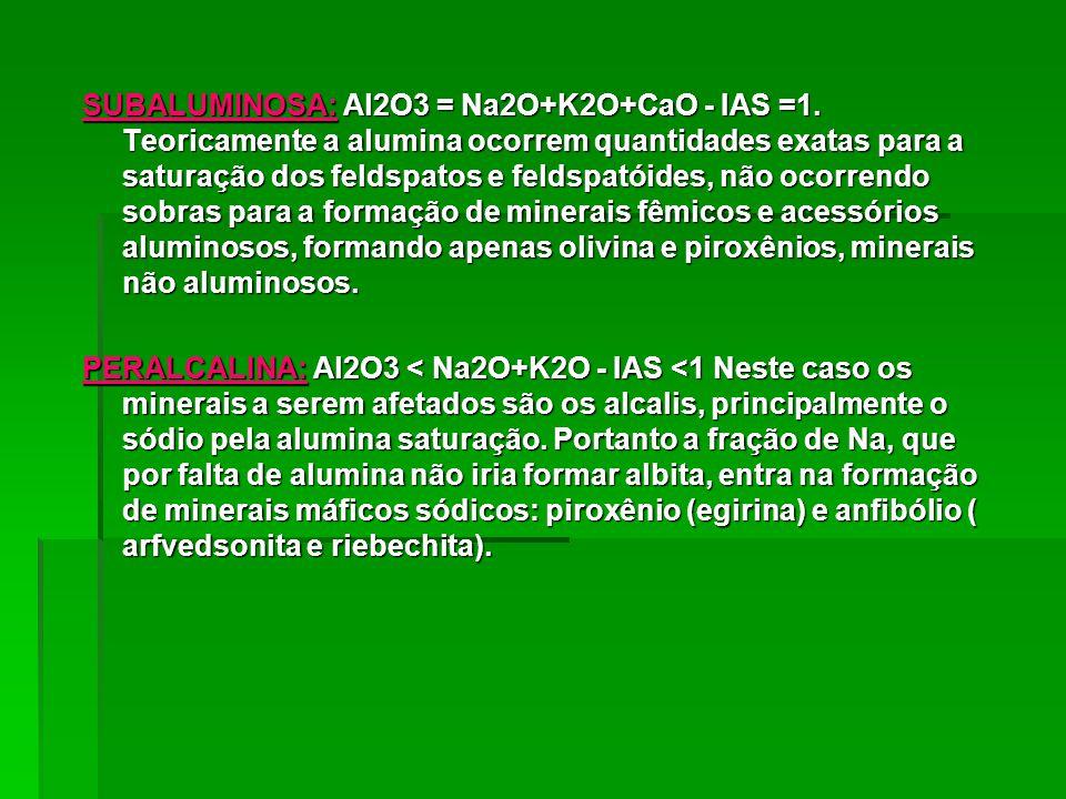 SUBALUMINOSA: Al2O3 = Na2O+K2O+CaO - IAS =1. Teoricamente a alumina ocorrem quantidades exatas para a saturação dos feldspatos e feldspatóides, não oc