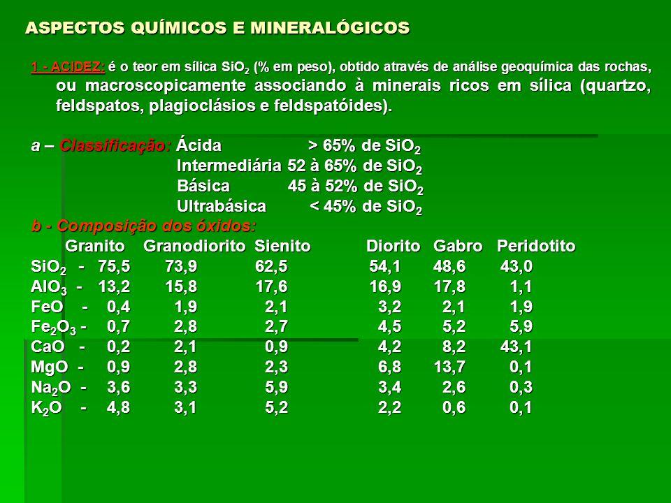 ASPECTOS QUÍMICOS E MINERALÓGICOS 1 - ACIDEZ: é o teor em sílica SiO 2 (% em peso), obtido através de análise geoquímica das rochas, ou macroscopicame