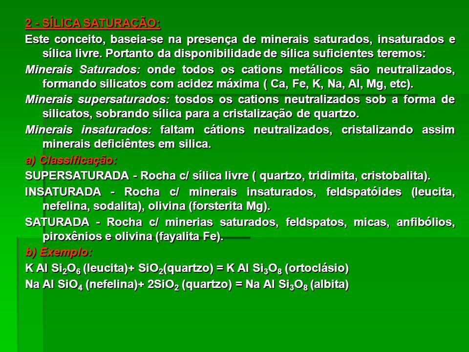 2 - SÍLICA SATURAÇÃO: Este conceito, baseia-se na presença de minerais saturados, insaturados e sílica livre. Portanto da disponibilidade de sílica su