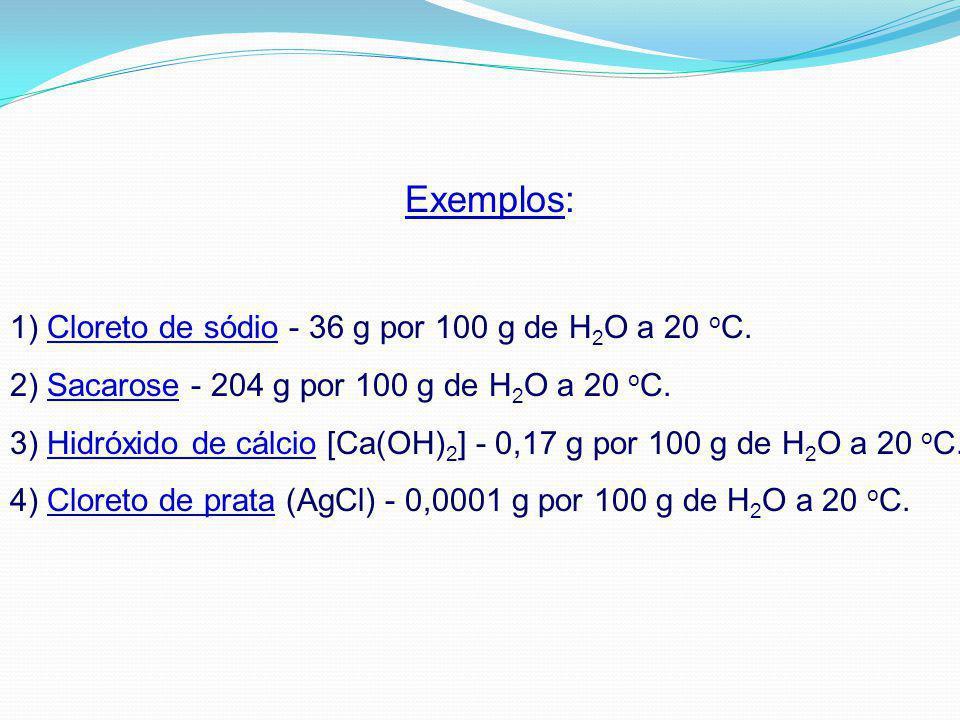Exemplos: 1) Cloreto de sódio - 36 g por 100 g de H 2 O a 20 o C. 2) Sacarose - 204 g por 100 g de H 2 O a 20 o C. 3) Hidróxido de cálcio [Ca(OH) 2 ]
