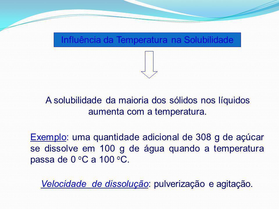 Influência da Temperatura na Solubilidade A solubilidade da maioria dos sólidos nos líquidos aumenta com a temperatura. Exemplo: uma quantidade adicio