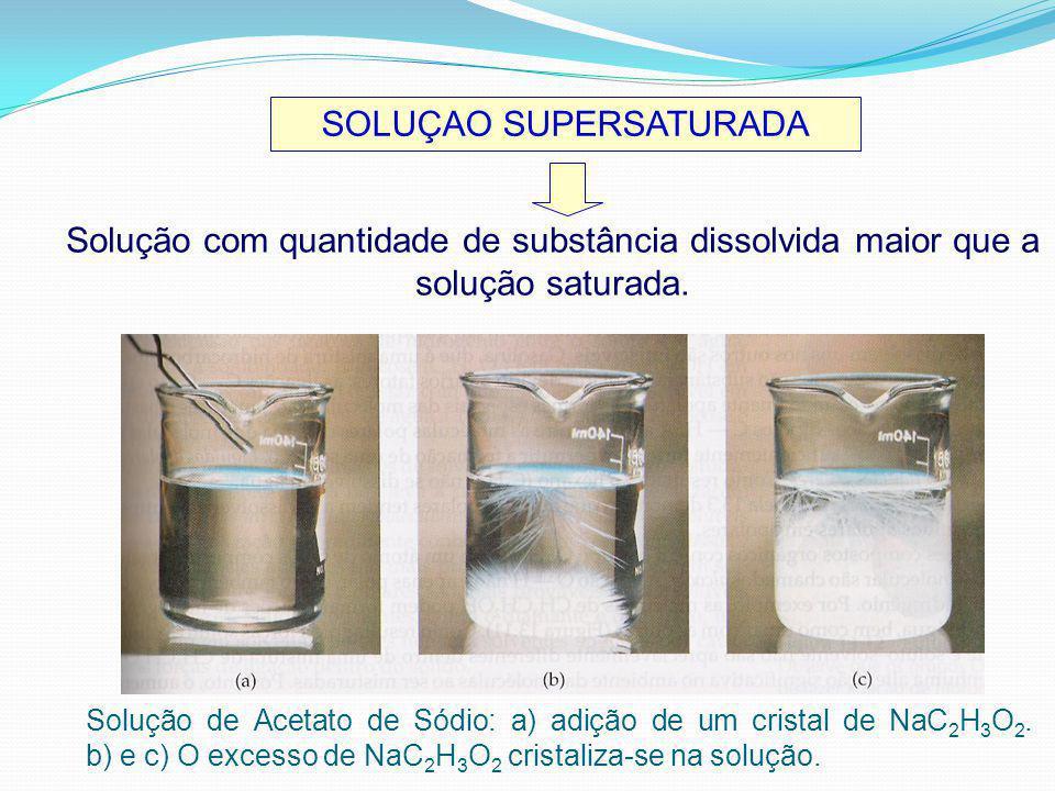 SOLUÇAO SUPERSATURADA Solução com quantidade de substância dissolvida maior que a solução saturada. Solução de Acetato de Sódio: a) adição de um crist