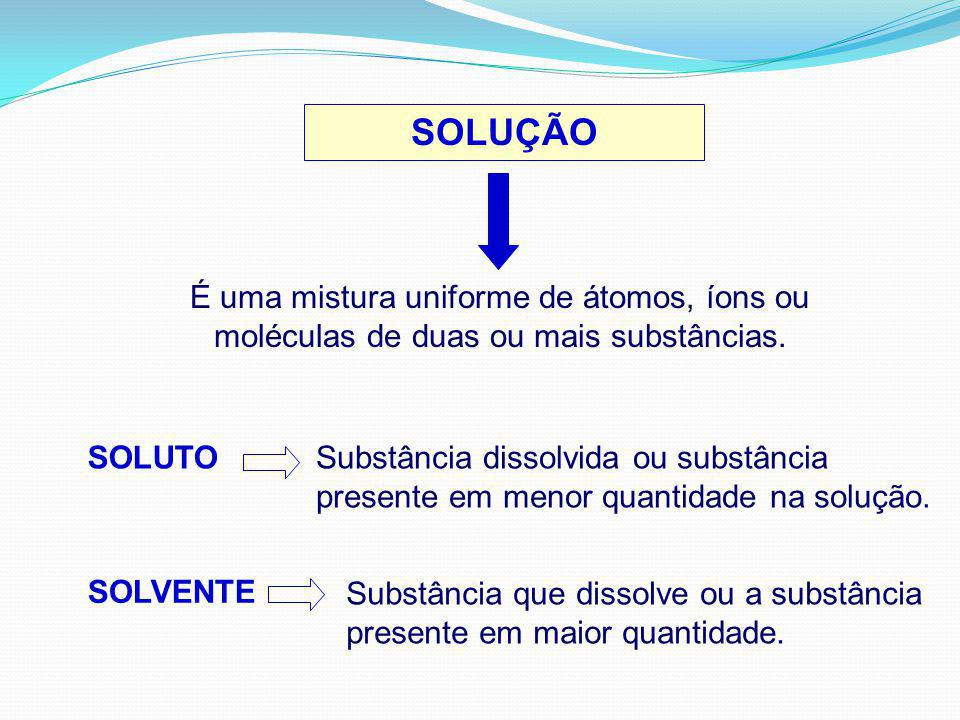 SOLUÇÃO É uma mistura uniforme de átomos, íons ou moléculas de duas ou mais substâncias. SOLUTOSubstância dissolvida ou substância presente em menor q
