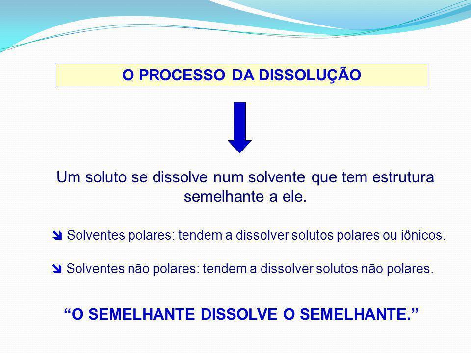 O PROCESSO DA DISSOLUÇÃO Um soluto se dissolve num solvente que tem estrutura semelhante a ele. Solventes polares: tendem a dissolver solutos polares