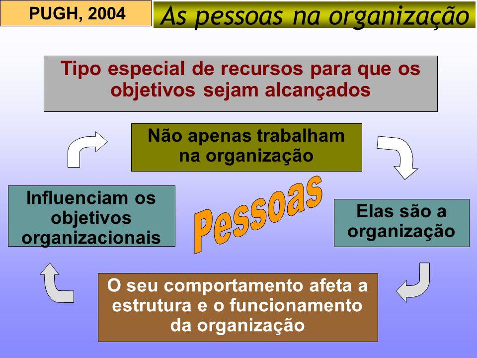 O seu comportamento afeta a estrutura e o funcionamento da organização Elas são a organização Não apenas trabalham na organização Tipo especial de rec