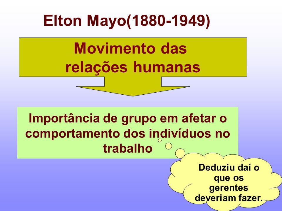 Elton Mayo(1880-1949) Movimento das relações humanas Importância de grupo em afetar o comportamento dos indivíduos no trabalho Deduziu daí o que os ge