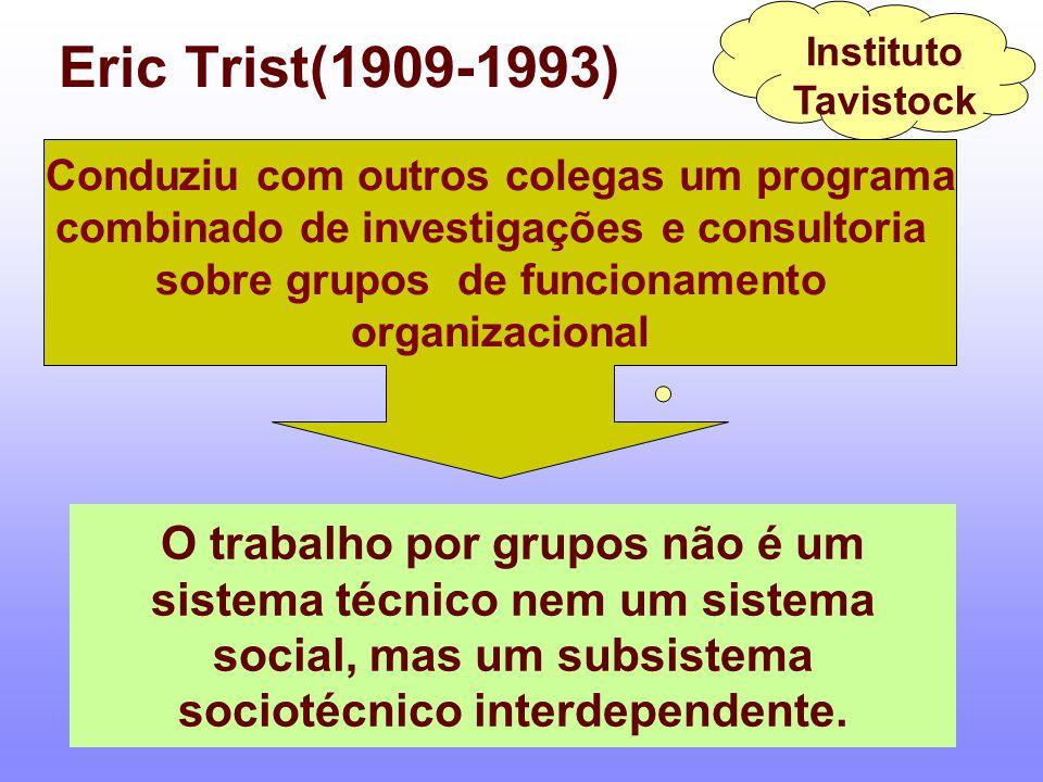 Instituto Tavistock Eric Trist(1909-1993) Conduziu com outros colegas um programa combinado de investigações e consultoria sobre grupos de funcionamen