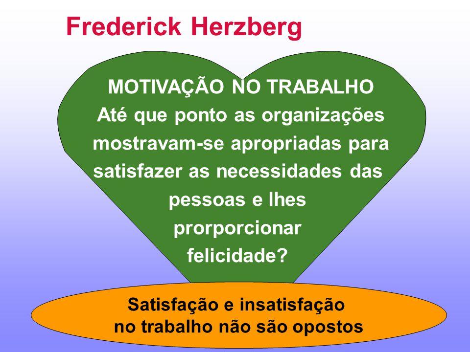 Frederick Herzberg MOTIVAÇÃO NO TRABALHO Até que ponto as organizações mostravam-se apropriadas para satisfazer as necessidades das pessoas e lhes pro