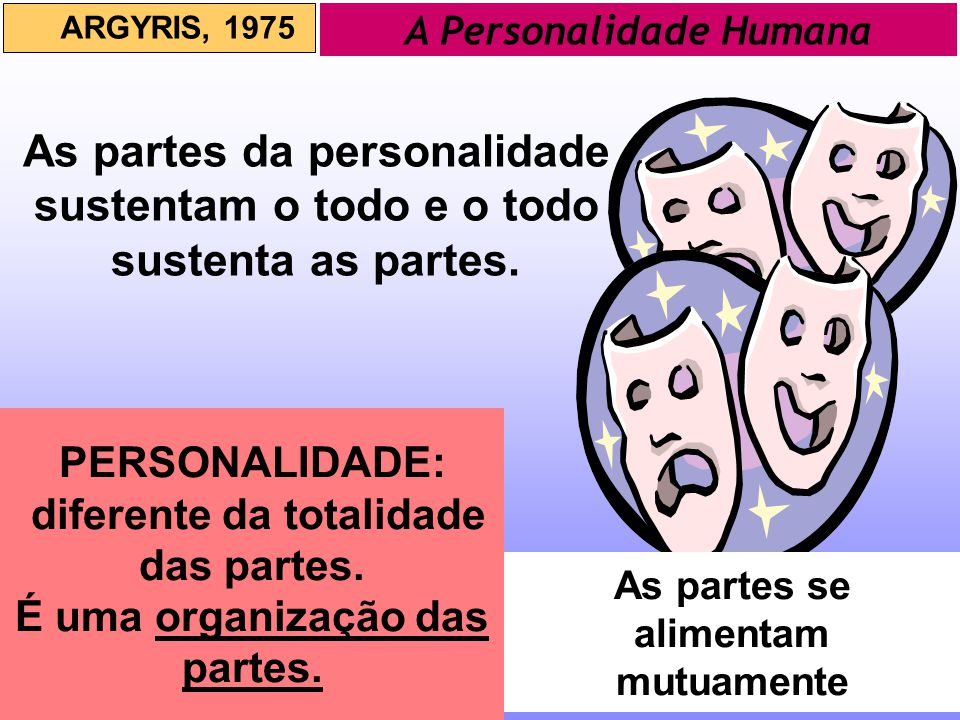 As partes da personalidade sustentam o todo e o todo sustenta as partes. ARGYRIS, 1975 A Personalidade Humana PERSONALIDADE: diferente da totalidade d