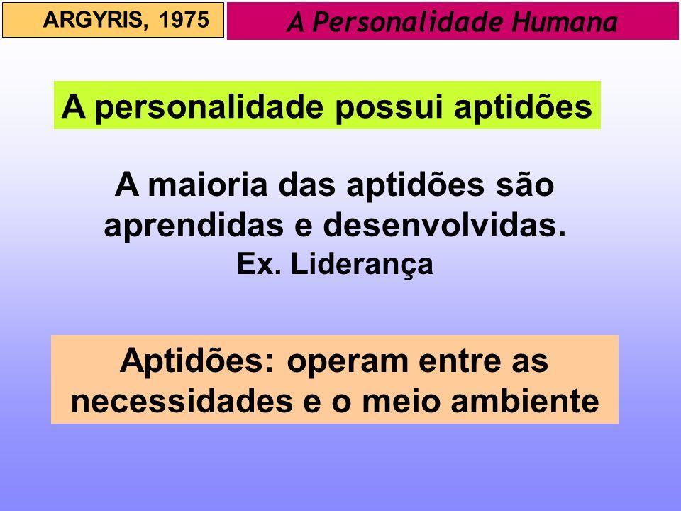 A Personalidade Humana ARGYRIS, 1975 A personalidade possui aptidões A maioria das aptidões são aprendidas e desenvolvidas. Ex. Liderança Aptidões: op