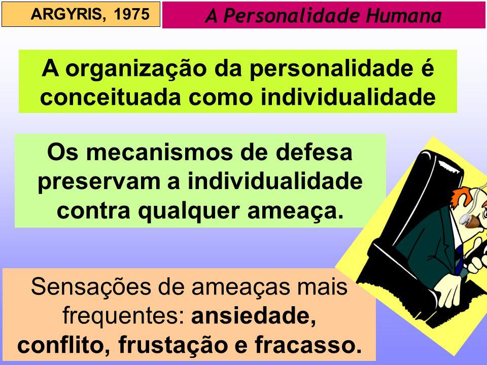 A Personalidade Humana ARGYRIS, 1975 A organização da personalidade é conceituada como individualidade Os mecanismos de defesa preservam a individuali