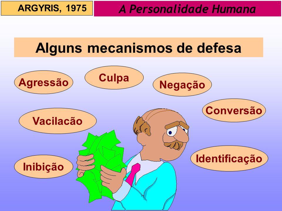 A Personalidade Humana ARGYRIS, 1975 Alguns mecanismos de defesa Agressão Culpa Conversão Negação Inibição Identificação Vacilacão
