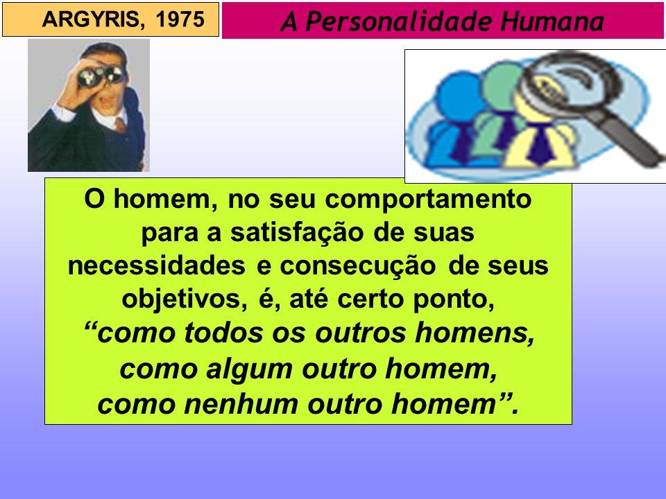 A Personalidade Humana ARGYRIS, 1975 O homem, no seu comportamento para a satisfação de suas necessidades e consecução de seus objetivos, é, até certo