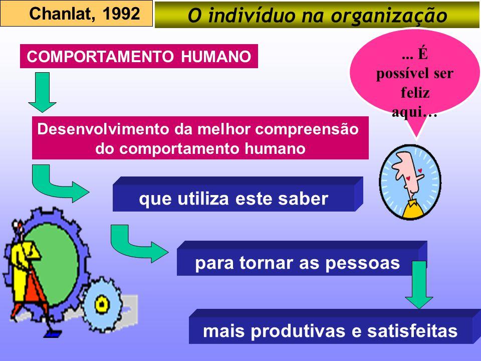 Chanlat, 1992 O indivíduo na organização... É possível ser feliz aqui… COMPORTAMENTO HUMANO Desenvolvimento da melhor compreensão do comportamento hum