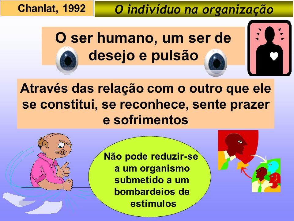 O indivíduo na organização Chanlat, 1992 O ser humano, um ser de desejo e pulsão Através das relação com o outro que ele se constitui, se reconhece, s