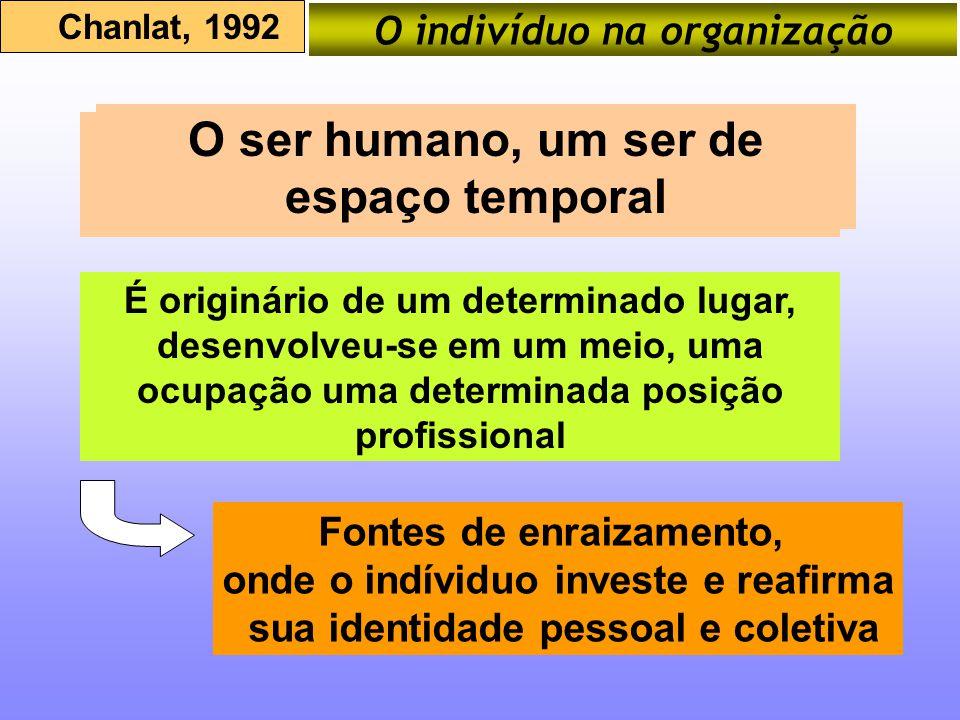 O indivíduo na organização Chanlat, 1992 O ser humano, um ser de simbólico O ser humano, um ser de espaço temporal Fontes de enraizamento, onde o indí