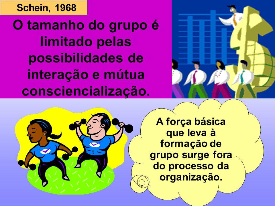 O tamanho do grupo é limitado pelas possibilidades de interação e mútua consciencialização. A força básica que leva à formação de grupo surge fora do