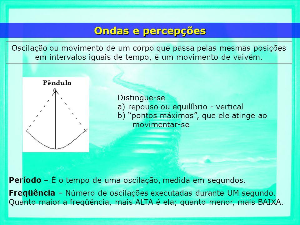 Oscilação ou movimento de um corpo que passa pelas mesmas posições em intervalos iguais de tempo, é um movimento de vaivém. Distingue-se a) repouso ou