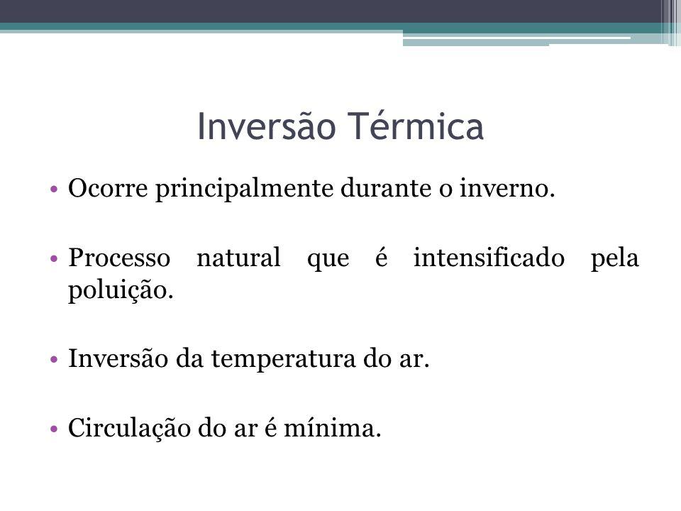 Inversão Térmica Ocorre principalmente durante o inverno.