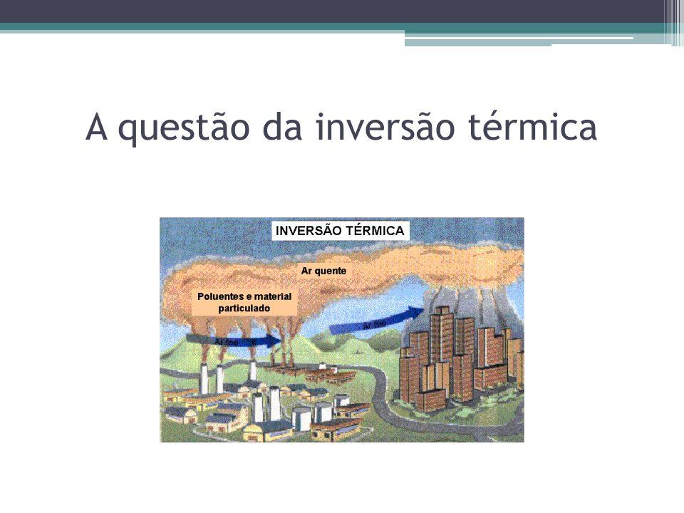 A questão da inversão térmica