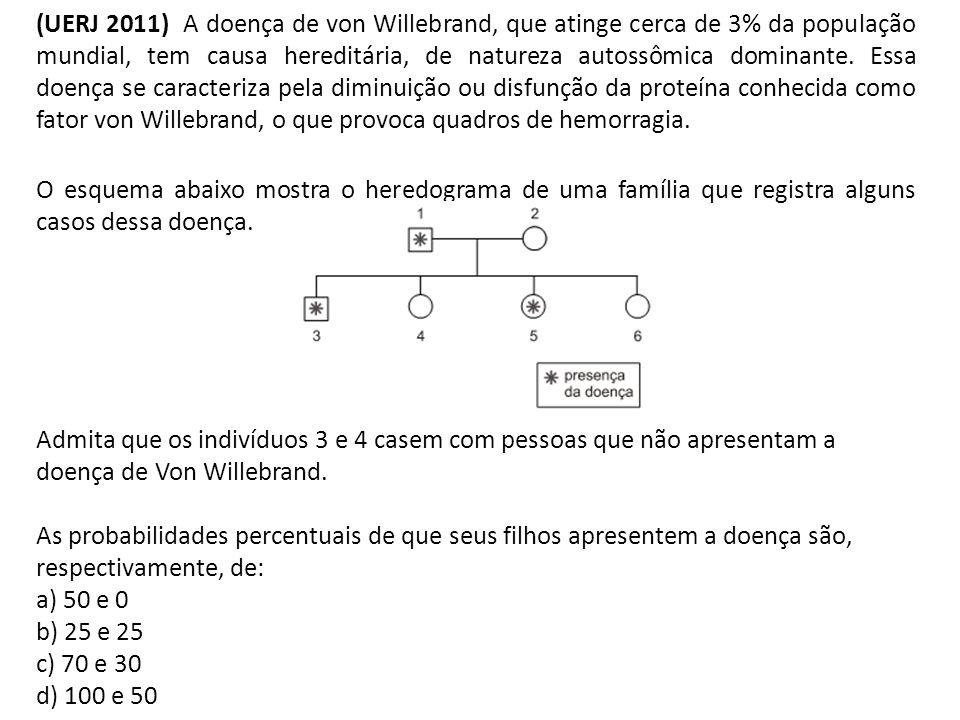 (UERJ 2011) A doença de von Willebrand, que atinge cerca de 3% da população mundial, tem causa hereditária, de natureza autossômica dominante. Essa do