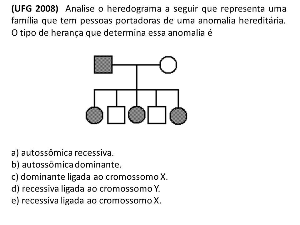 (UFG 2008) Analise o heredograma a seguir que representa uma família que tem pessoas portadoras de uma anomalia hereditária. O tipo de herança que det