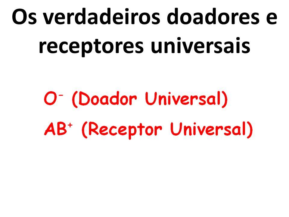 Os verdadeiros doadores e receptores universais