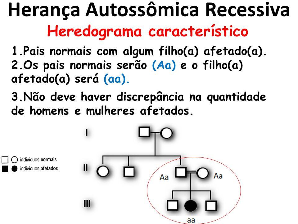 Herança Autossômica Recessiva Heredograma característico 1.Pais normais com algum filho(a) afetado(a). 2.Os pais normais serão (Aa) e o filho(a) afeta