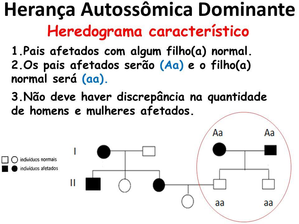 Herança Autossômica Dominante Heredograma característico 1.Pais afetados com algum filho(a) normal. 2.Os pais afetados serão (Aa) e o filho(a) normal