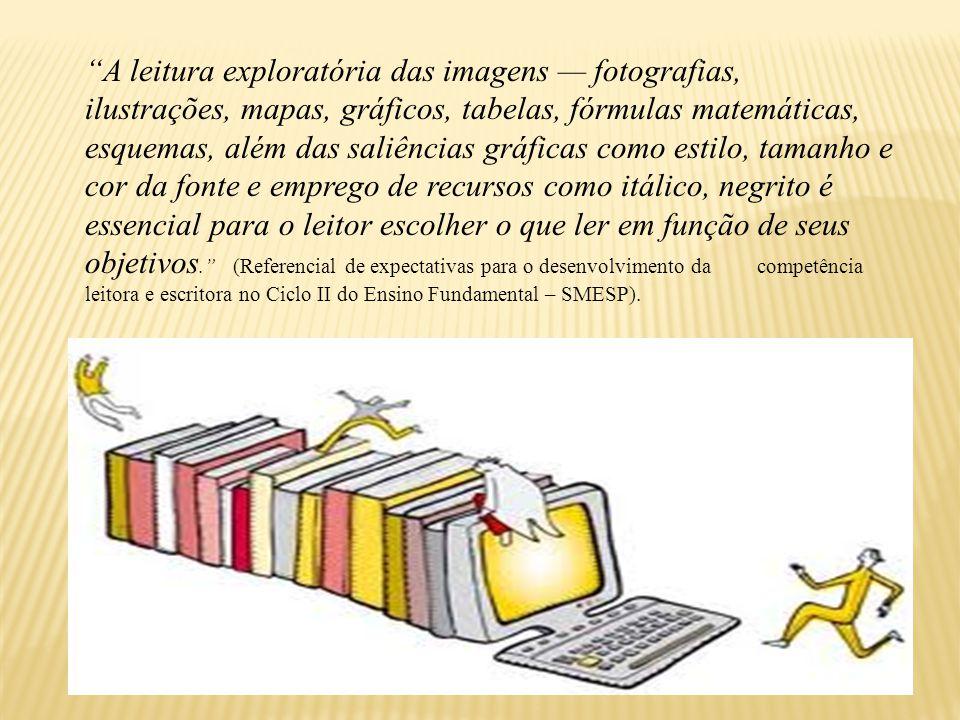 A leitura exploratória das imagens fotografias, ilustrações, mapas, gráficos, tabelas, fórmulas matemáticas, esquemas, além das saliências gráficas co