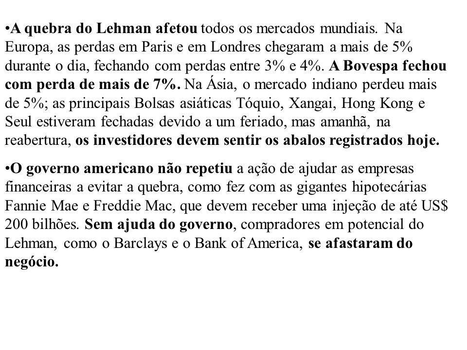 A quebra do Lehman afetou todos os mercados mundiais. Na Europa, as perdas em Paris e em Londres chegaram a mais de 5% durante o dia, fechando com per