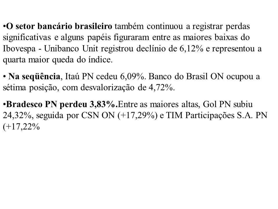 O setor bancário brasileiro também continuou a registrar perdas significativas e alguns papéis figuraram entre as maiores baixas do Ibovespa - Unibanc