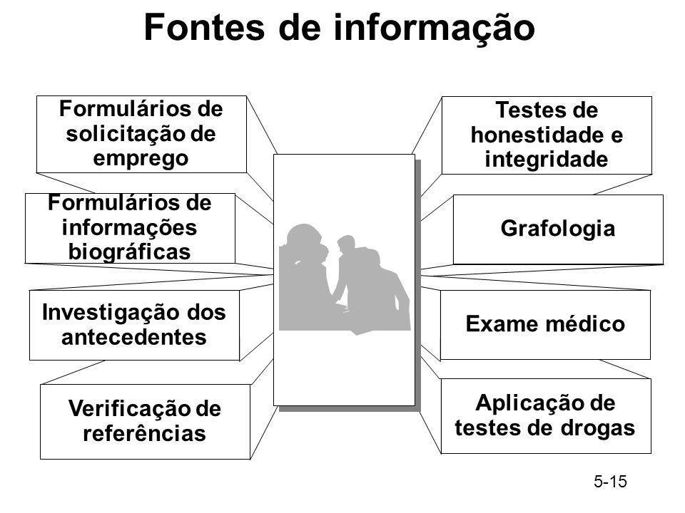 5-15 Fontes de informação Testes de honestidade e integridade Aplicação de testes de drogas Grafologia Exame médico Formulários de solicitação de empr