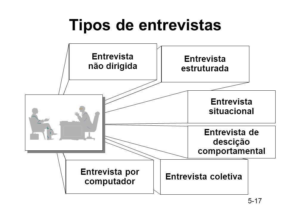 5-17 Tipos de entrevistas Entrevista estruturada Entrevista situacional Entrevista coletiva Entrevista de descição comportamental Entrevista não dirig