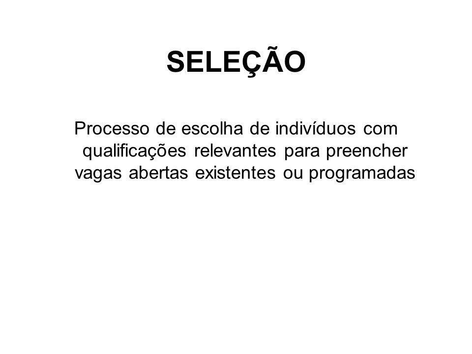 5-2 SELEÇÃO Processo de escolha de indivíduos com qualificações relevantes para preencher vagas abertas existentes ou programadas