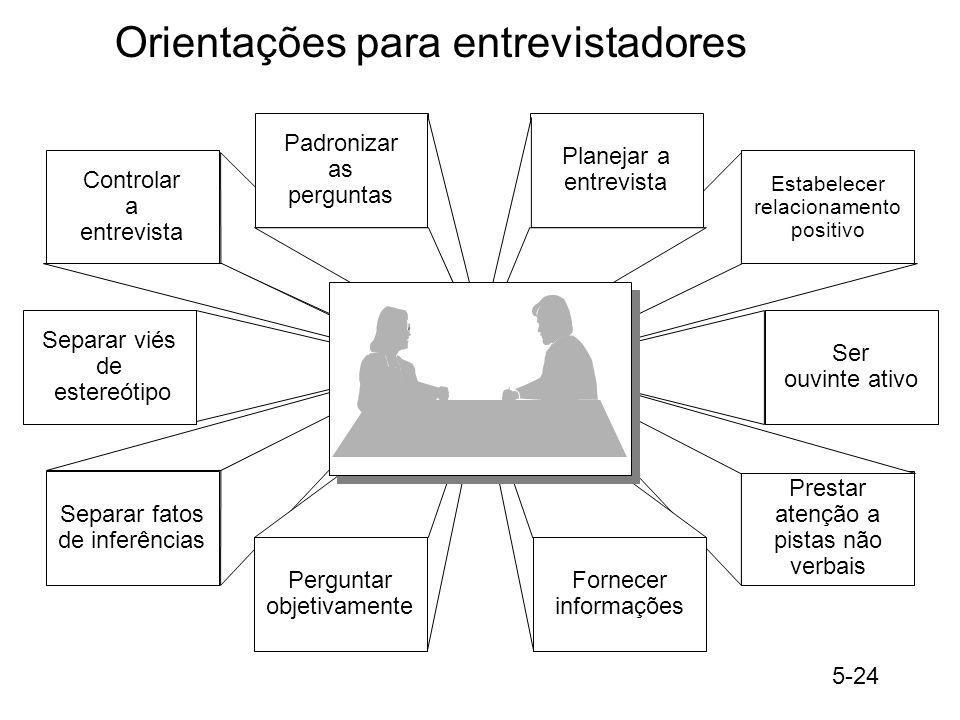 5-24 Orientações para entrevistadores Separar fatos de inferências Controlar a entrevista Separar viés de estereótipo Padronizar as perguntas Pergunta