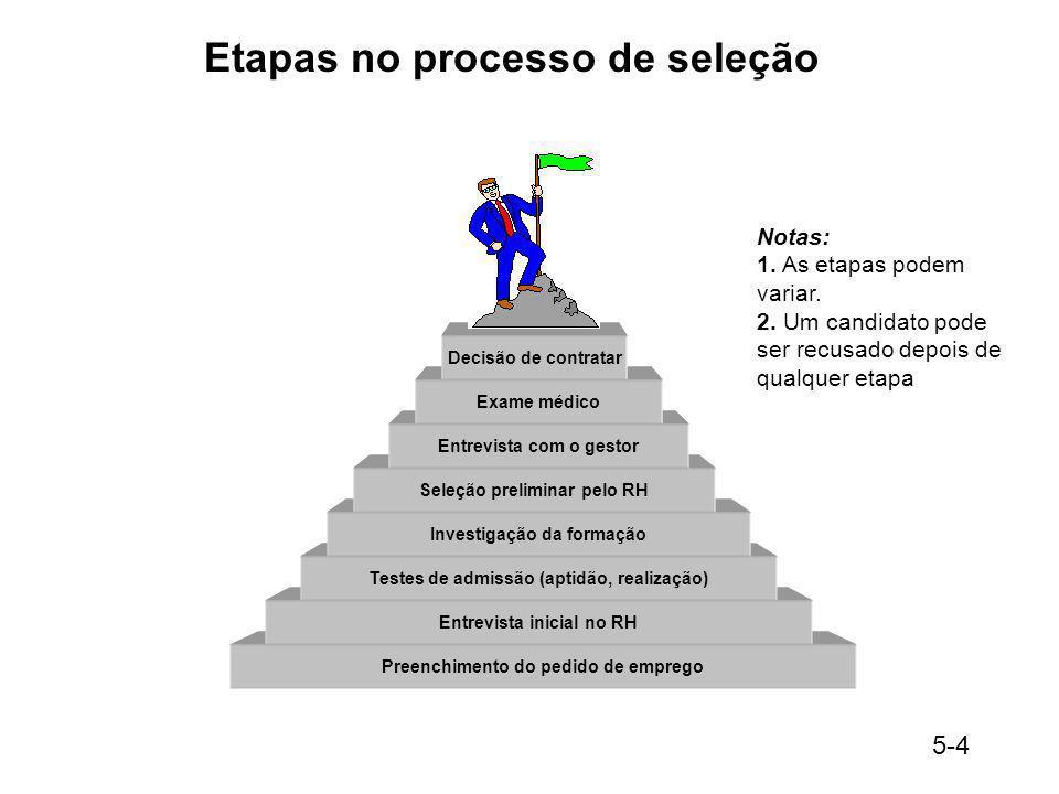 5-4 Preenchimento do pedido de emprego Entrevista inicial no RH Testes de admissão (aptidão, realização) Investigação da formação Seleção preliminar p