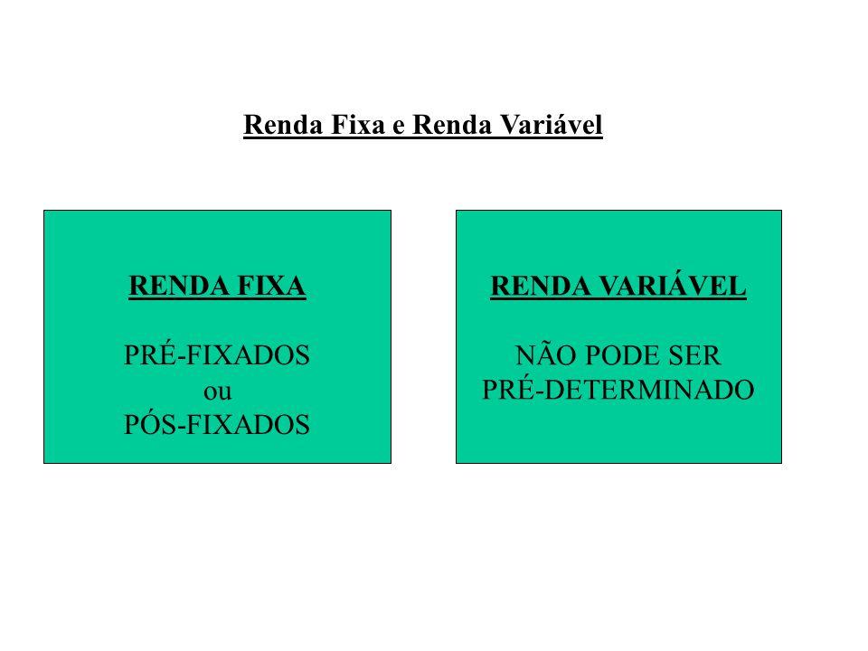 Renda Fixa e Renda Variável RENDA FIXA PRÉ-FIXADOS ou PÓS-FIXADOS RENDA VARIÁVEL NÃO PODE SER PRÉ-DETERMINADO