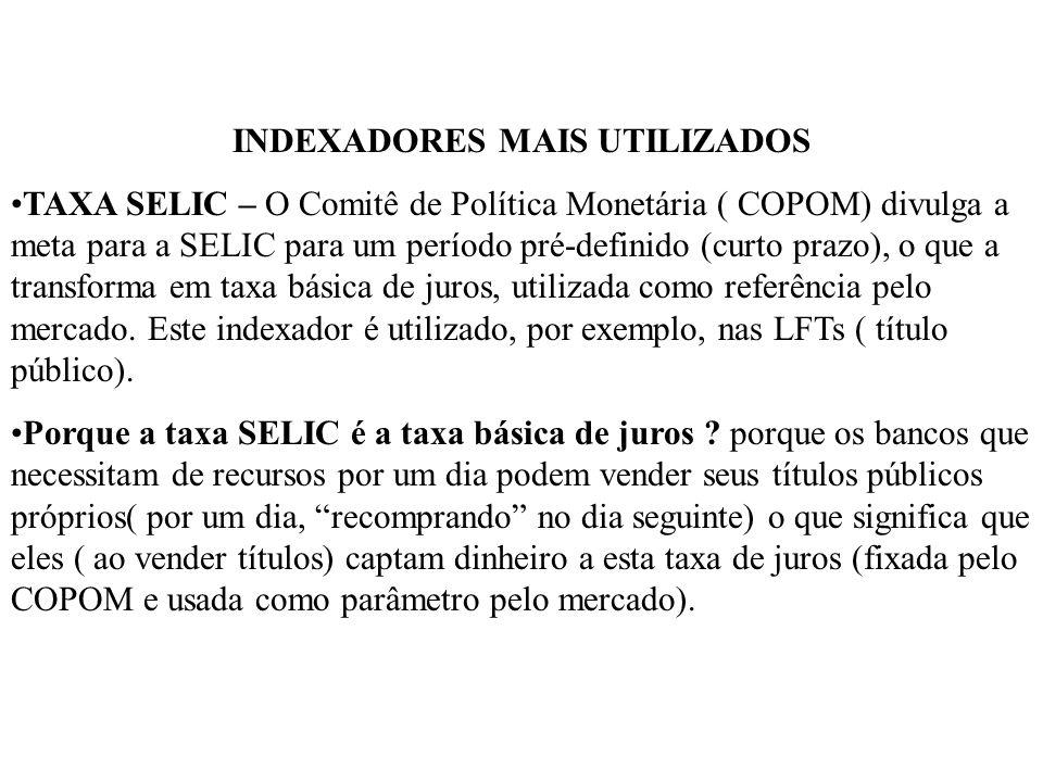 INDEXADORES MAIS UTILIZADOS TAXA SELIC – O Comitê de Política Monetária ( COPOM) divulga a meta para a SELIC para um período pré-definido (curto prazo), o que a transforma em taxa básica de juros, utilizada como referência pelo mercado.