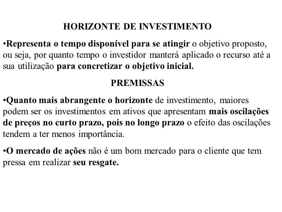HORIZONTE DE INVESTIMENTO Representa o tempo disponível para se atingir o objetivo proposto, ou seja, por quanto tempo o investidor manterá aplicado o recurso até a sua utilização para concretizar o objetivo inicial.