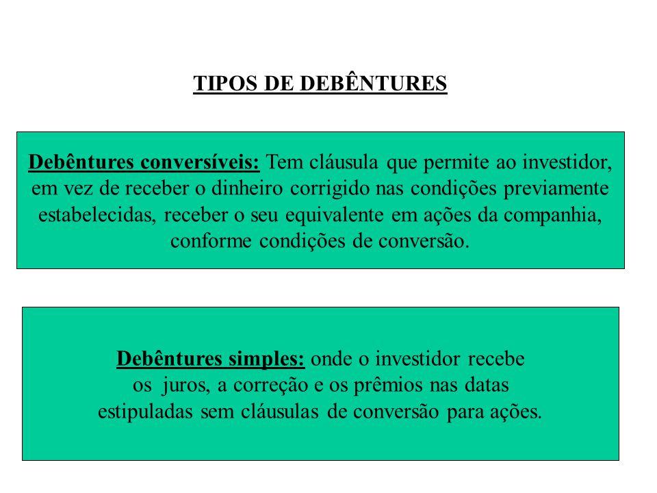 TIPOS DE DEBÊNTURES Debêntures conversíveis: Tem cláusula que permite ao investidor, em vez de receber o dinheiro corrigido nas condições previamente estabelecidas, receber o seu equivalente em ações da companhia, conforme condições de conversão.